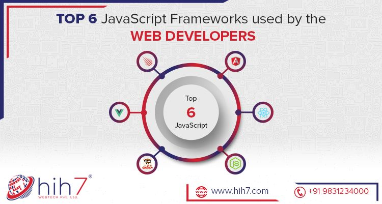 Top 6 JavaScript Frameworks Used By the Web Developers